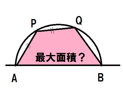 半円に内接するある四角形の最大の面積を求めるの問題