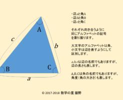 三角形の記号